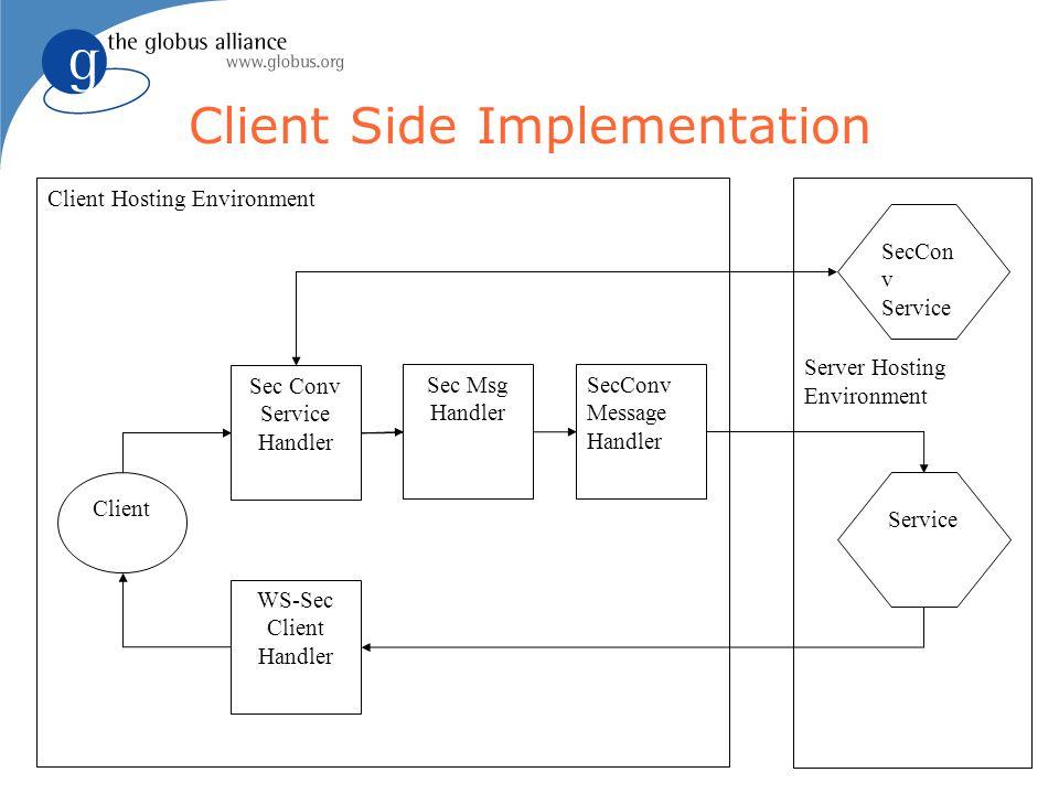 Client Hosting Environment Client Service Sec Conv Service Handler SecCon v Service SecConv Message Handler Sec Msg Handler WS-Sec Client Handler Serv