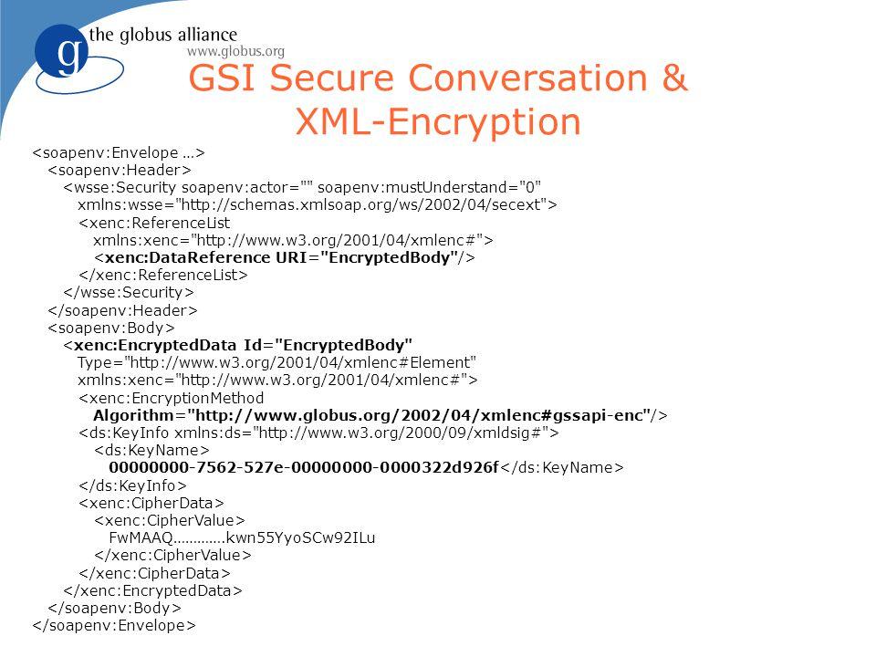 GSI Secure Conversation & XML-Encryption <wsse:Security soapenv:actor= soapenv:mustUnderstand= 0 xmlns:wsse= http://schemas.xmlsoap.org/ws/2002/04/secext > <xenc:ReferenceList xmlns:xenc= http://www.w3.org/2001/04/xmlenc# > <xenc:EncryptedData Id= EncryptedBody Type= http://www.w3.org/2001/04/xmlenc#Element xmlns:xenc= http://www.w3.org/2001/04/xmlenc# > <xenc:EncryptionMethod Algorithm= http://www.globus.org/2002/04/xmlenc#gssapi-enc /> 00000000-7562-527e-00000000-0000322d926f FwMAAQ………….kwn55YyoSCw92ILu
