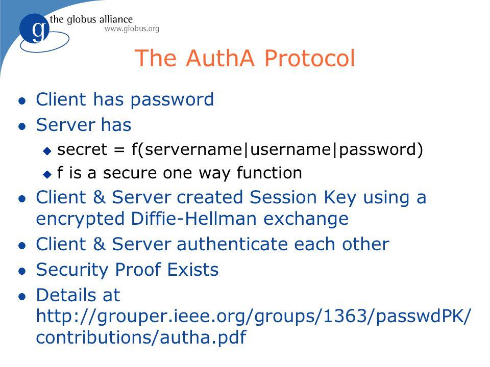 The AuthA Protocol l Client has password l Server has u secret = f(servername|username|password) u f is a secure one way function l Client & Server cr