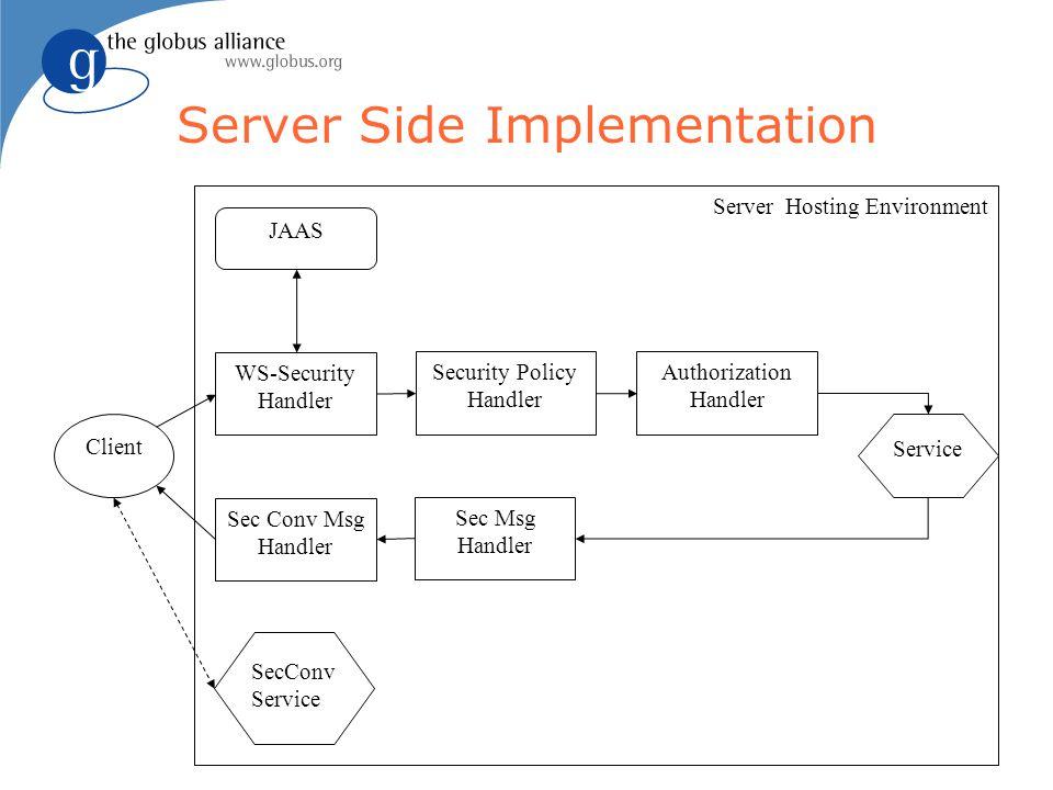 Server Side Implementation Server Hosting Environment Client WS-Security Handler Sec Conv Msg Handler JAAS Security Policy Handler Service Authorizati