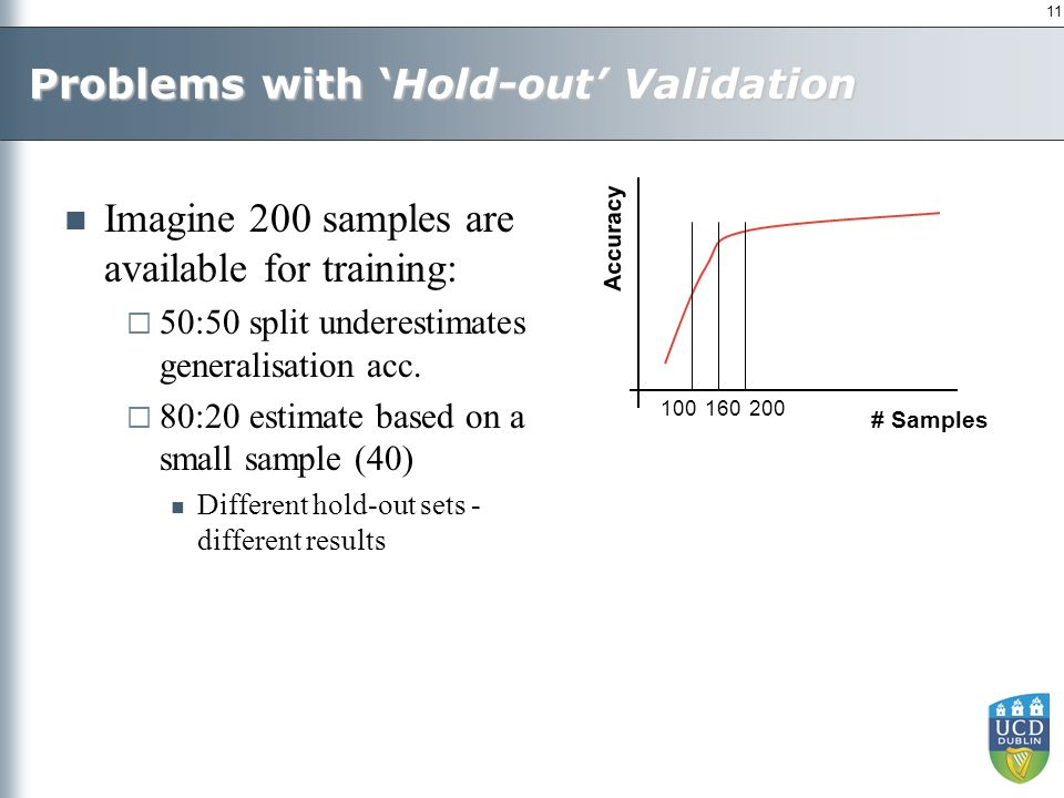 11 Problems with 'Hold-out' Validation Imagine 200 samples are available for training:  50:50 split underestimates generalisation acc.  80:20 estima