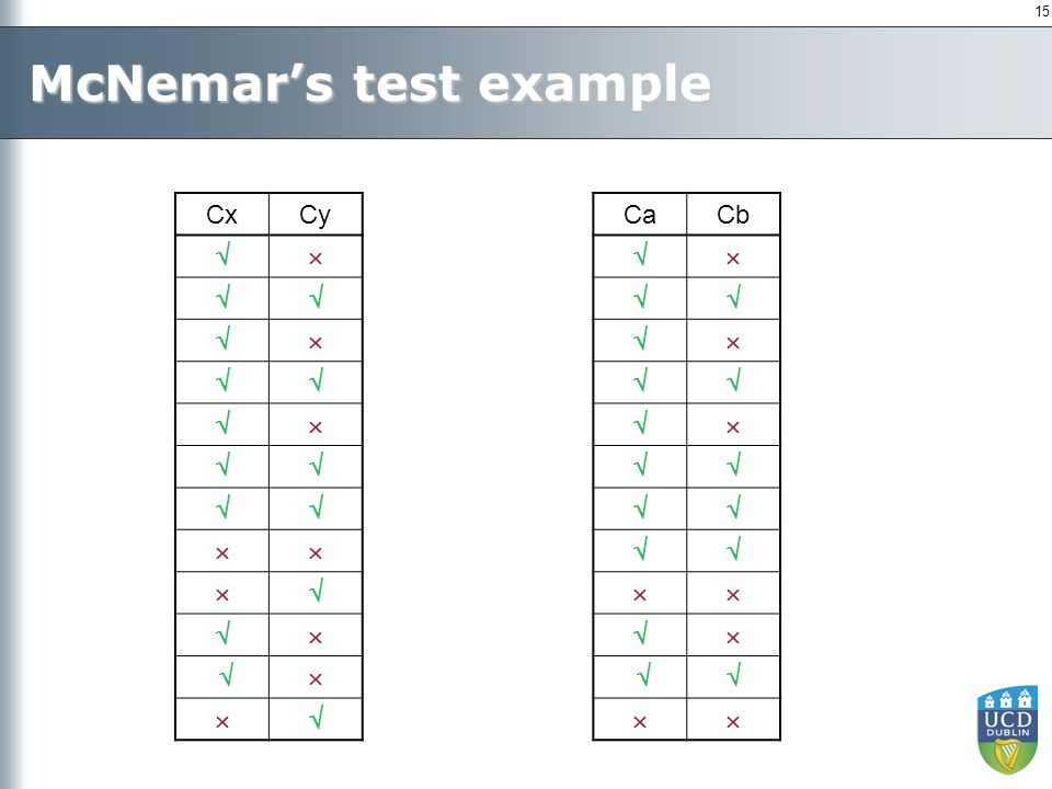 15 McNemar's test example CxCy             CaCb            