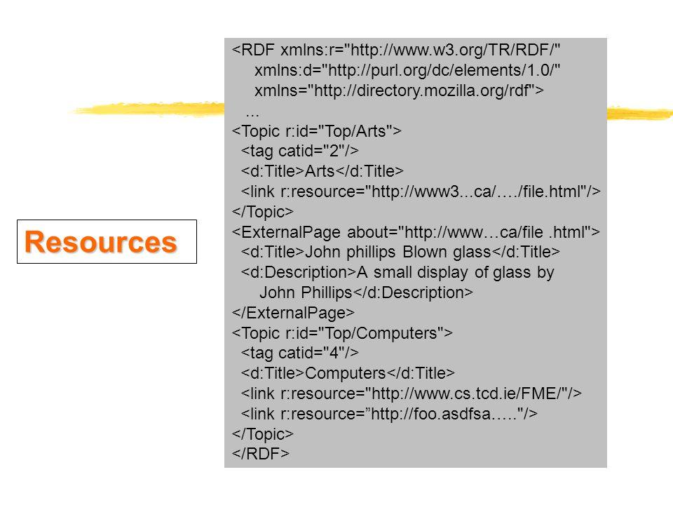 <RDF xmlns:r= http://www.w3.org/TR/RDF/ xmlns:d= http://purl.org/dc/elements/1.0/ xmlns= http://directory.mozilla.org/rdf >...