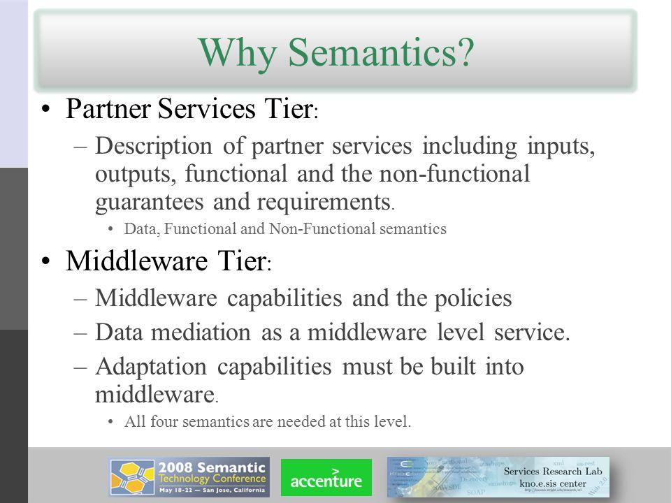 Why Semantics.