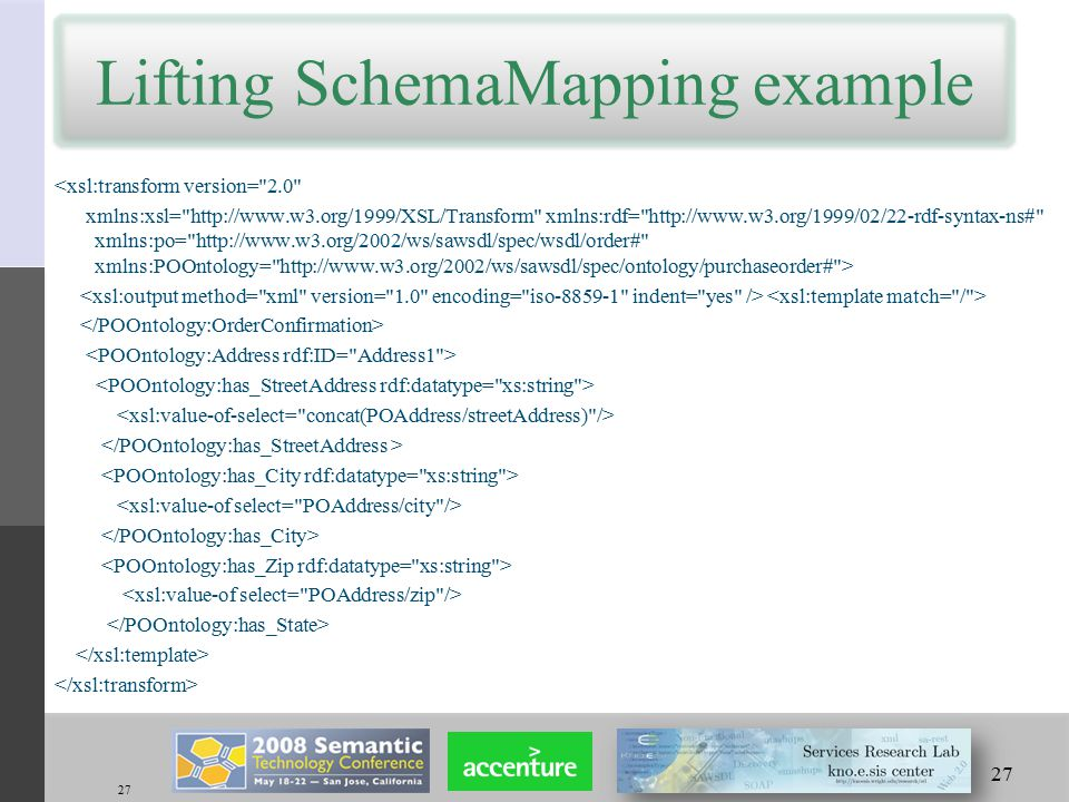 27 Lifting SchemaMapping example <xsl:transform version= 2.0 xmlns:xsl= http://www.w3.org/1999/XSL/Transform xmlns:rdf= http://www.w3.org/1999/02/22-rdf-syntax-ns# xmlns:po= http://www.w3.org/2002/ws/sawsdl/spec/wsdl/order# xmlns:POOntology= http://www.w3.org/2002/ws/sawsdl/spec/ontology/purchaseorder# > 27