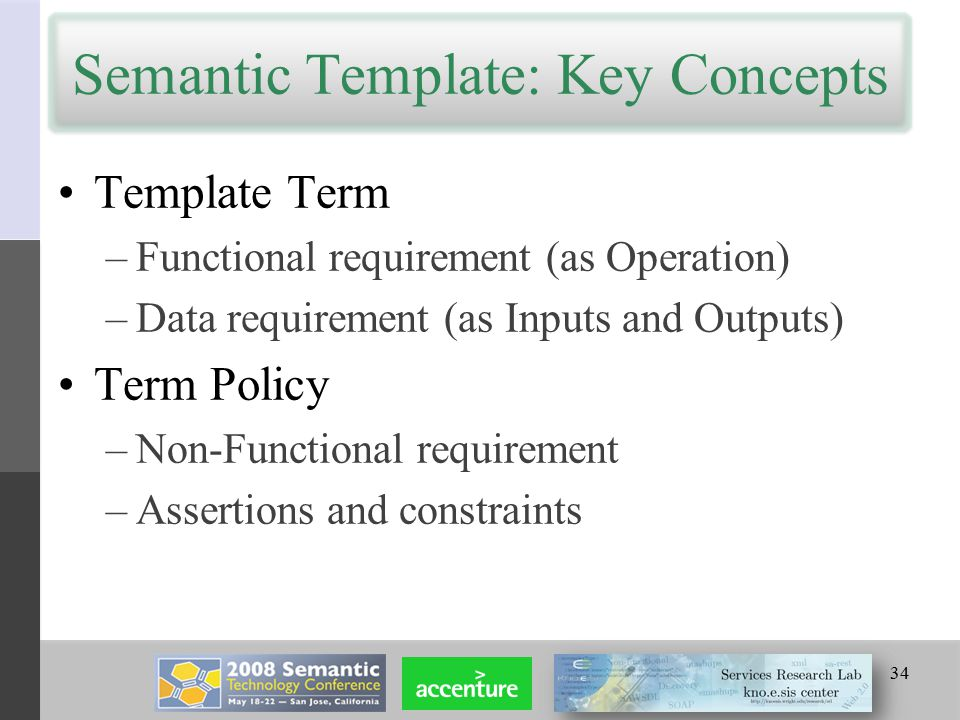 Semantic Template: Key Concepts Template Term –Functional requirement (as Operation) –Data requirement (as Inputs and Outputs) Term Policy –Non-Functional requirement –Assertions and constraints 34