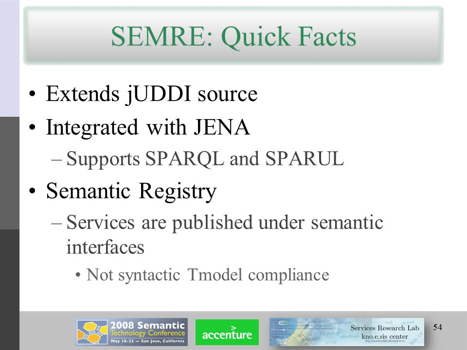 SEMRE: Quick Facts Extends jUDDI source Integrated with JENA –Supports SPARQL and SPARUL Semantic Registry –Services are published under semantic interfaces Not syntactic Tmodel compliance 54