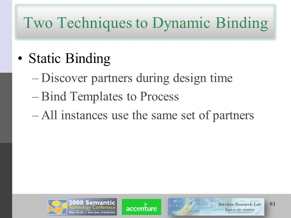 Two Techniques to Dynamic Binding Static Binding –Discover partners during design time –Bind Templates to Process –All instances use the same set of partners 61