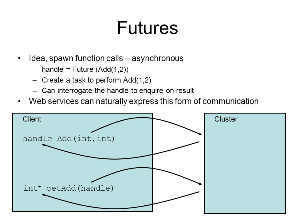 22 Futures Idea, spawn function calls – asynchronous –handle = Future (Add(1,2)) –Create a task to perform Add(1,2) –Can interrogate the handle to enquire on result Web services can naturally express this form of communication handle Add(int,int) int + getAdd(handle) ClientCluster