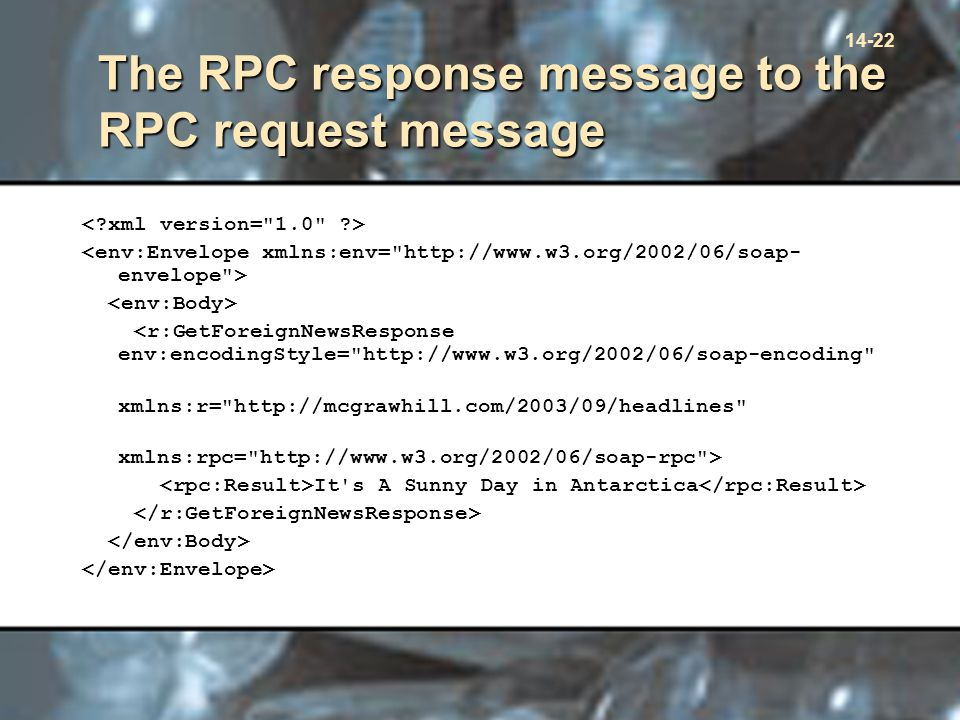 14-22 The RPC response message to the RPC request message <r:GetForeignNewsResponse env:encodingStyle= http://www.w3.org/2002/06/soap-encoding xmlns:r= http://mcgrawhill.com/2003/09/headlines xmlns:rpc= http://www.w3.org/2002/06/soap-rpc > It s A Sunny Day in Antarctica