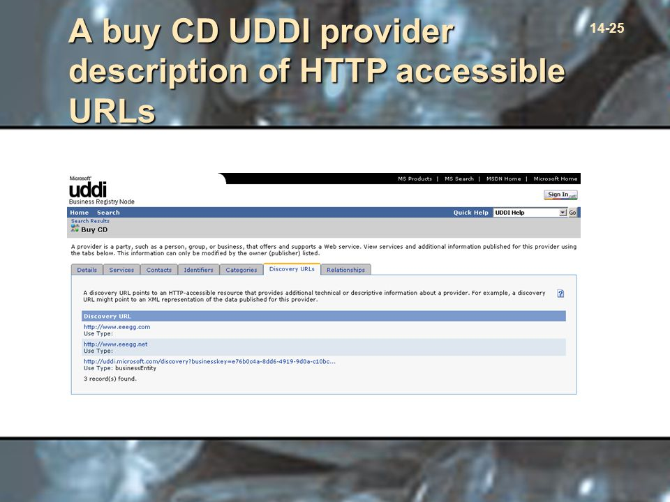 14-25 A buy CD UDDI provider description of HTTP accessible URLs