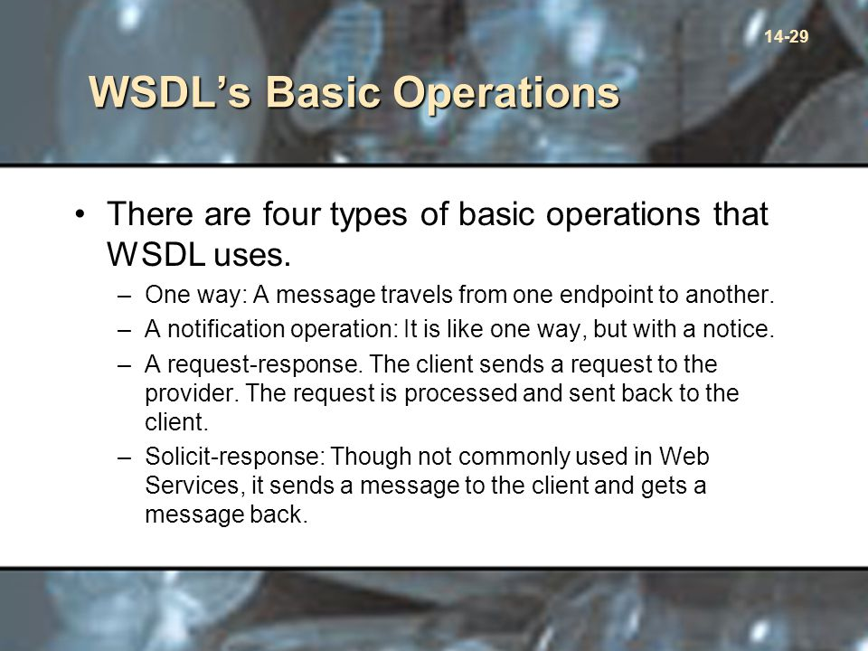 14-29 WSDL's Basic Operations There are four types of basic operations that WSDL uses.