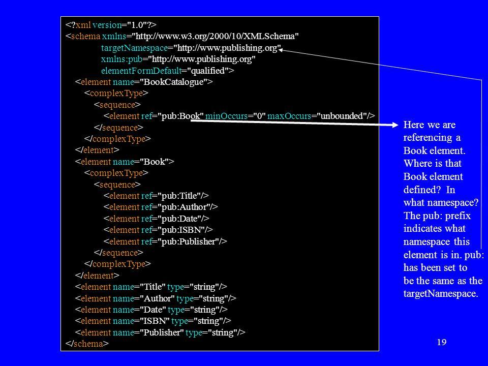 19 <schema xmlns= http://www.w3.org/2000/10/XMLSchema targetNamespace= http://www.publishing.org xmlns:pub= http://www.publishing.org elementFormDefault= qualified > Here we are referencing a Book element.