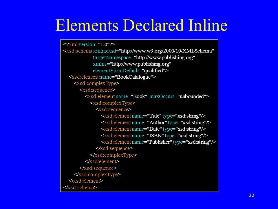 22 <xsd:schema xmlns:xsd= http://www.w3.org/2000/10/XMLSchema targetNamespace= http://www.publishing.org xmlns= http://www.publishing.org elementFormDefault= qualified > Elements Declared Inline