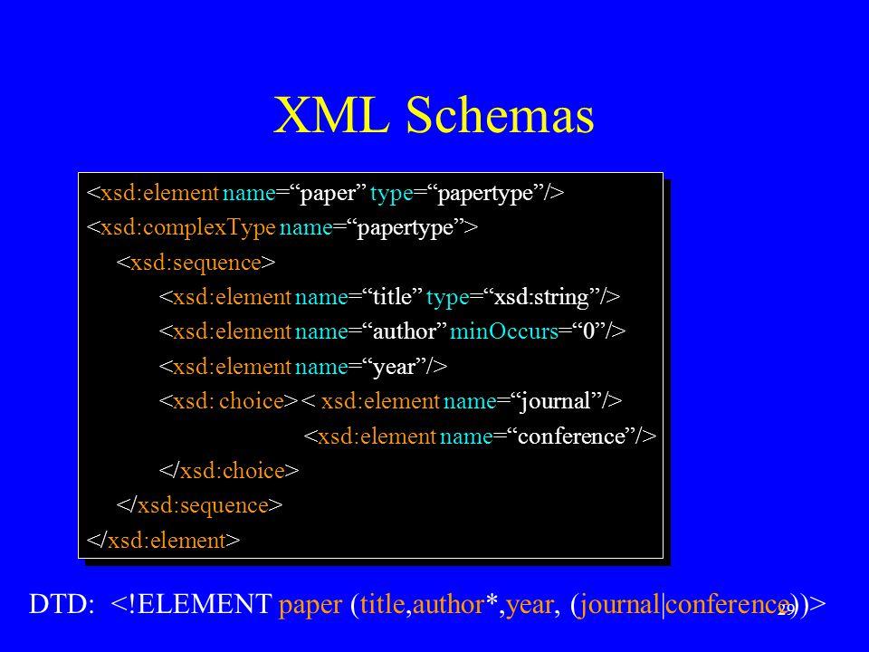 29 XML Schemas DTD: