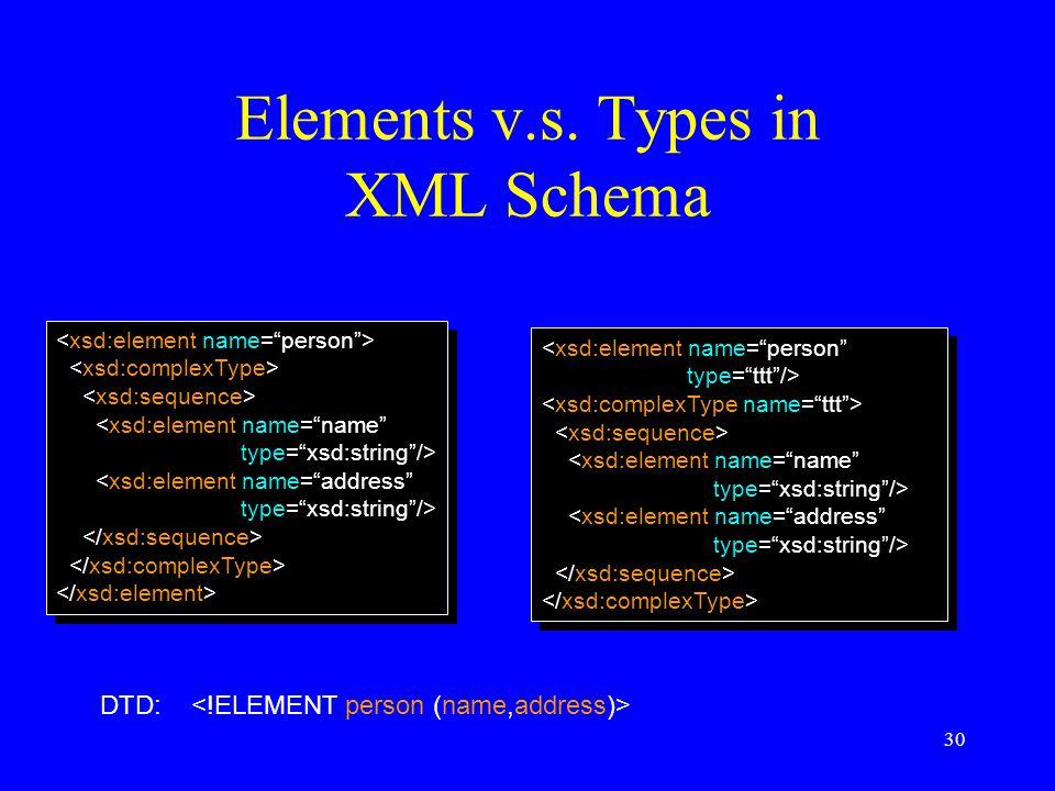 30 Elements v.s. Types in XML Schema DTD: