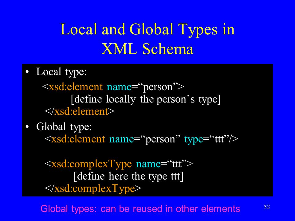 32 Local and Global Types in XML Schema Local type: [define locally the person's type] Global type: [define here the type ttt] Global types: can be reused in other elements