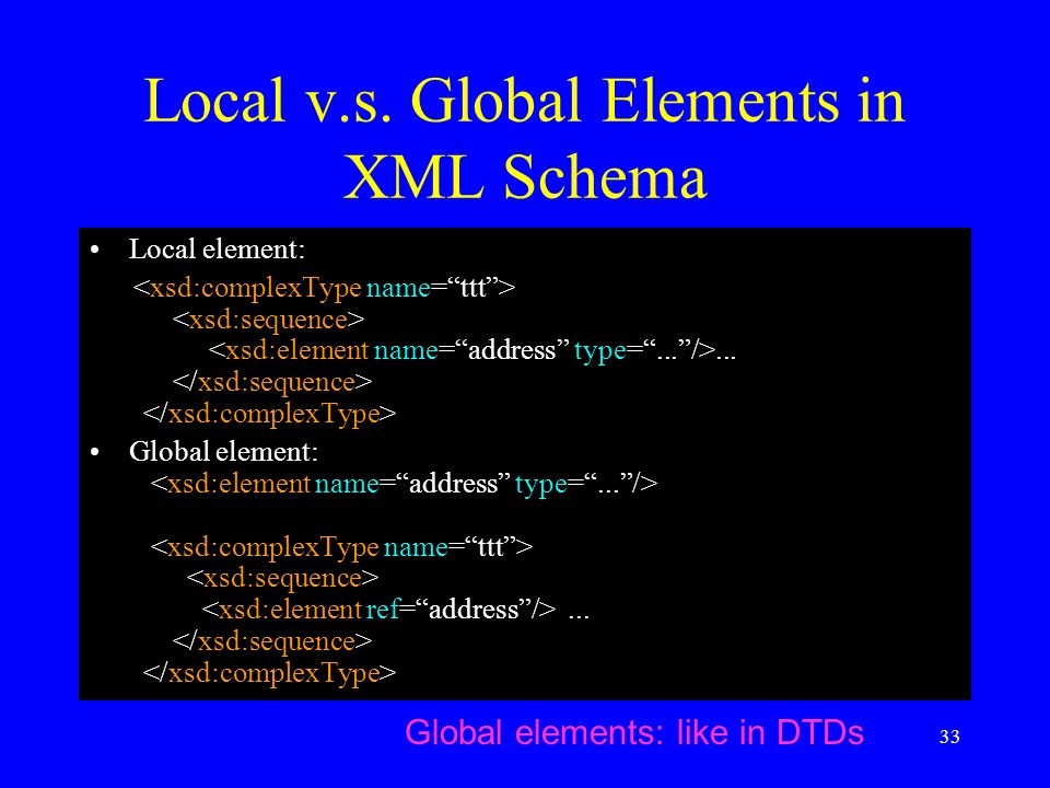 33 Local v.s. Global Elements in XML Schema Local element:... Global element:... Global elements: like in DTDs