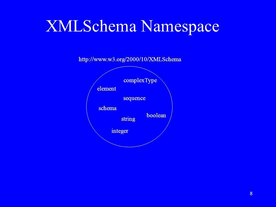 8 element complexType schema sequence http://www.w3.org/2000/10/XMLSchema XMLSchema Namespace string integer boolean