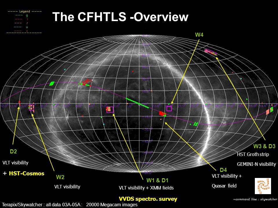 Terapix/Skywatcher : all data 03A-05A : 20000 Megacam images W2 D4 W3 & D3 D2 The CFHTLS -Overview HST Groth strip GEMINI-N visibility VLT visibility VLT visibility + XMM fields VVDS spectro.