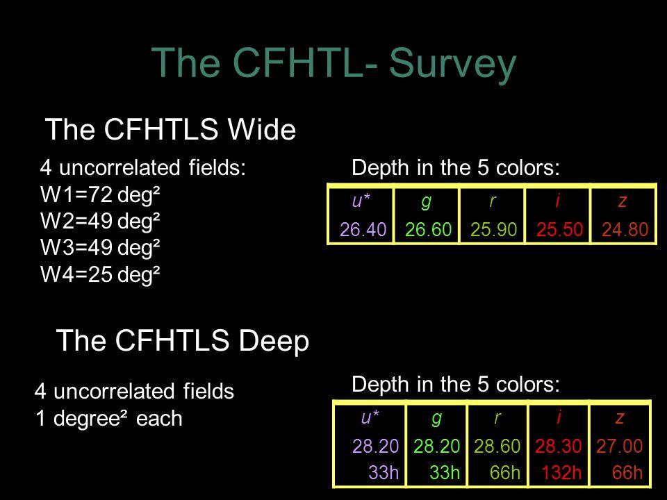 The CFHTL- Survey u*griz 28.20 33h 28.20 33h 28.60 66h 28.30 132h 27.00 66h 4 uncorrelated fields: W1=72 deg² W2=49 deg² W3=49 deg² W4=25 deg² Depth in the 5 colors: The CFHTLS Wide The CFHTLS Deep 4 uncorrelated fields 1 degree² each Depth in the 5 colors: u*griz 26.4026.6025.9025.5024.80