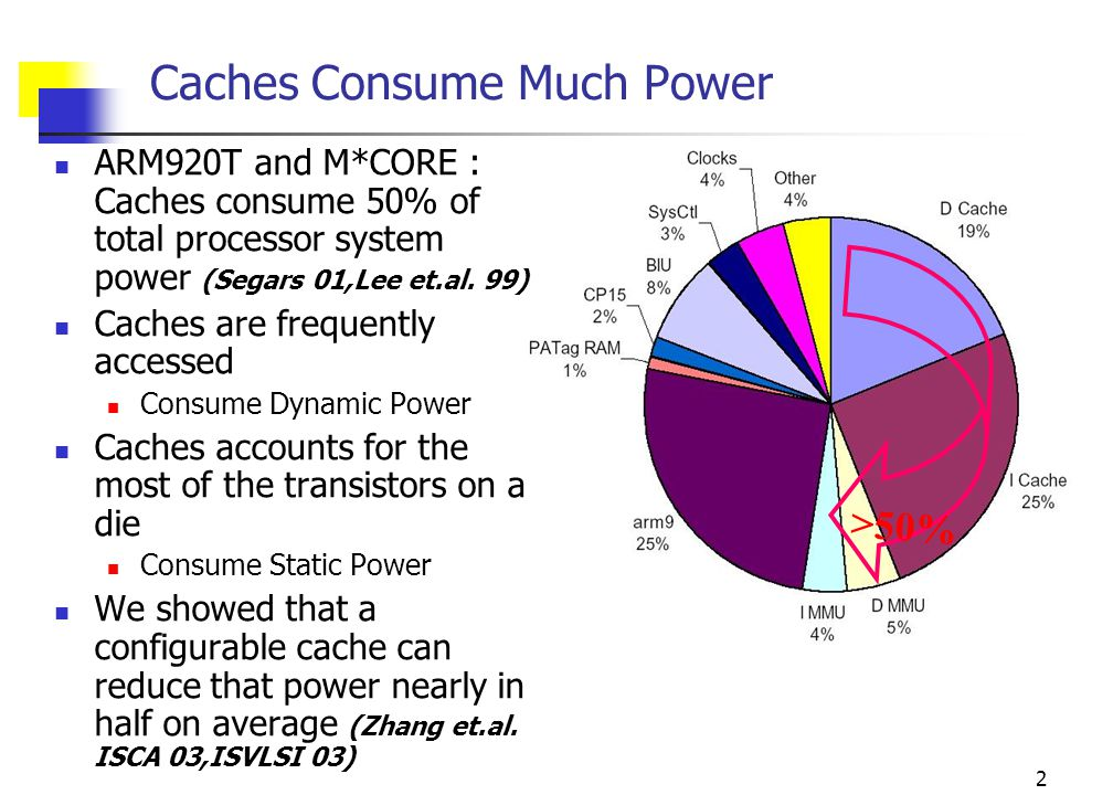 13 Conclusions A highly configurable cache architecture Reduces on average 40% of memory access related energy A self-tuning mechanism is proposed A special cache parameter explorer A heuristic algorithm to search the parameter space Cache flushing is avoided