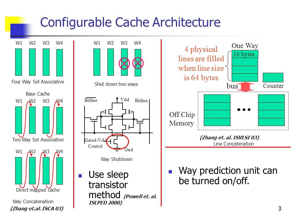 3 Configurable Cache Architecture W1 Four Way Set Associative Base Cache W2W3W4 W1 Two Way Set Associative W2W3W4 W1 Direct mapped cache W2W3W4 W1 Shu