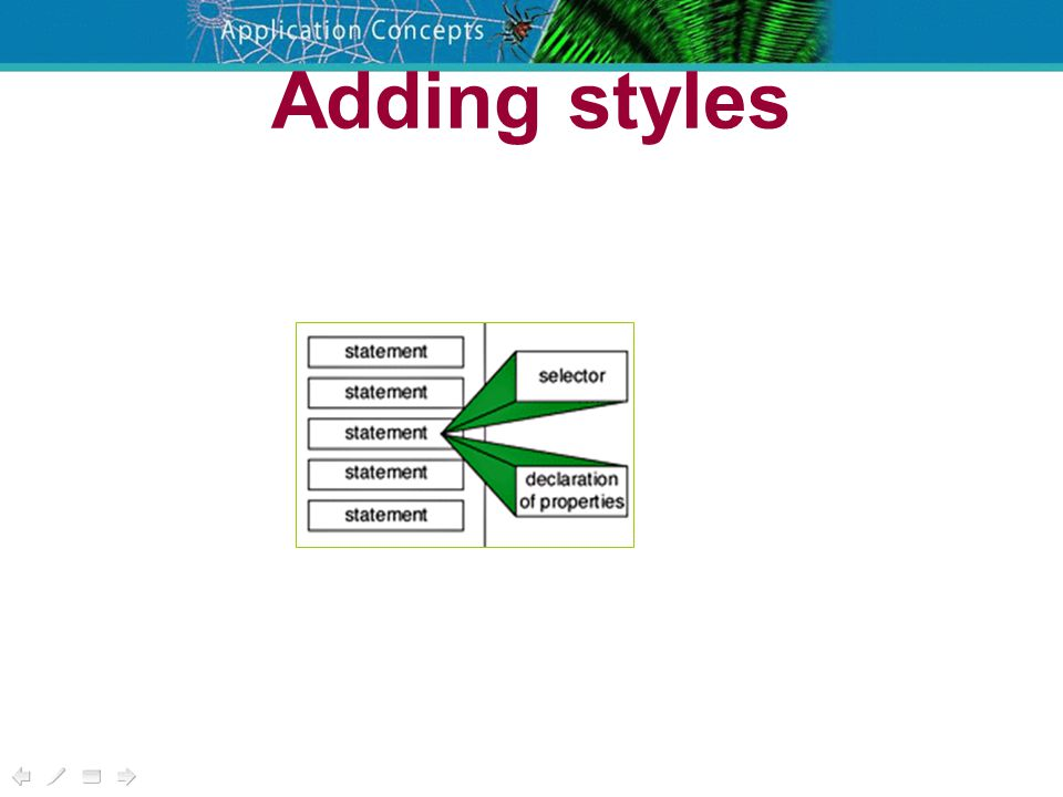 Three alternatives HIT151 Web n Net Web Page Basics /*stylesheet*/ h1,h2,h3 { font-family: verdana, arial, sans serif ; } p,table,li { font-family: verdana, arial, sans serif ; margin-left: 10pt; } ul { list-style: disc; } ol { list-style: decimal; } p,li,th,td { font-size: 75%; } body { background-color: #ffffff; } h1,h2,h3,hr { color:black; } a:link {color:black} a:visited {color:black} a:active {color:mediumblue} a:hover {color:mediumblue} External style sheet HIT151 Web n Net p,table,li { font-family: verdana, arial, sans serif ; margin-left: 10pt; } Web Page Basics HIT151 Web n Net p,table,li { font-family: verdana, arial, sans serif ; margin-left: 10pt; } Web Page Basics Document level style sheet Inline styles