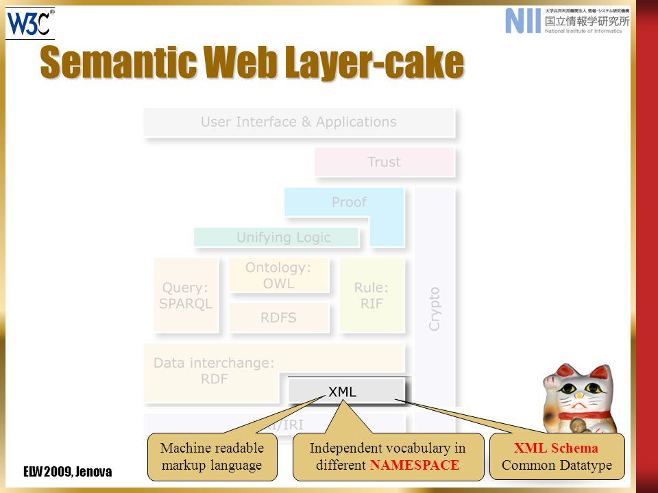 ELW2009, Jenova Semantic Web Layer-cake Machine readable markup language Independent vocabulary in different NAMESPACE XML Schema Common Datatype