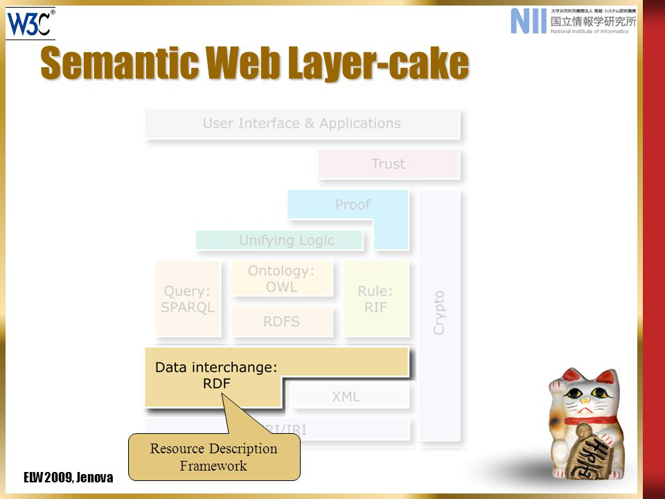 ELW2009, Jenova Semantic Web Layer-cake Resource Description Framework
