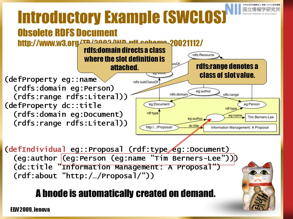 ELW2009, Jenova Introductory Example (SWCLOS) Obsolete RDFS Document http://www.w3.org/TR/2002/WD-rdf-schema-20021112/ (defProperty eg::name (rdfs:domain eg:Person) (rdfs:range rdfs:Literal)) (defProperty dc::title (rdfs:domain eg:Document) (rdfs:range rdfs:Literal)) (defIndividual eg::Proposal (rdf:type eg::Document) (eg:author (eg:Person (eg:name Tim Berners-Lee ))) (dc:title Information Management: A Proposal ) (rdf:about http:/…/Proposal/ )) rdfs:domain directs a class where the slot definition is attached.