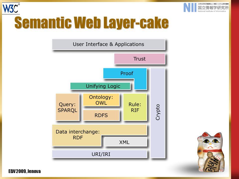 ELW2009, Jenova UNICODE Globally defined multi-language character sets Globally identify resources Semantic Web Layer-cake