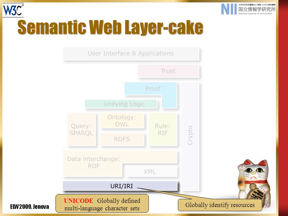 ELW2009, Jenova Web Ontology Language  OWL Overview  http://www.w3.org/TR/owl-features/  OWL Guide  http://www.w3.org/TR/owl-guide/  OWL Reference  http://www.w3.org/TR/owl-ref/  OWL Semantics and Abstract Syntax  http://www.w3.org/TR/owl-semantics/  OWL Test Cases  http://www.w3.org/TR/owl-test/  OWL Use Cases and Requirements  http://www.w3.org/TR/webont-req/