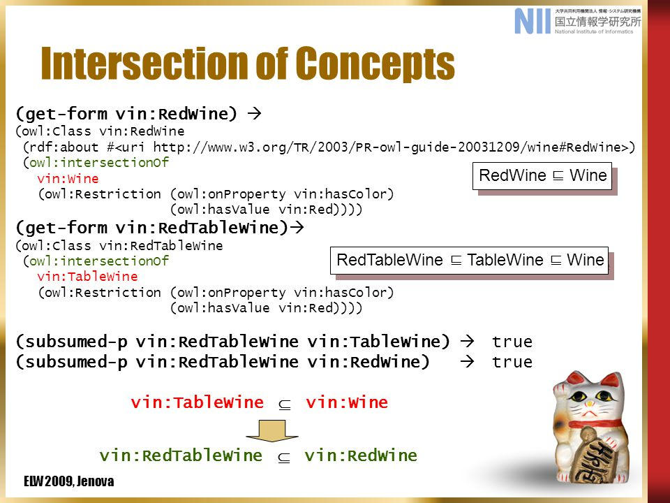 ELW2009, Jenova Intersection of Concepts (get-form vin:RedWine)  (owl:Class vin:RedWine (rdf:about # ) (owl:intersectionOf vin:Wine (owl:Restriction (owl:onProperty vin:hasColor) (owl:hasValue vin:Red)))) (get-form vin:RedTableWine)  (owl:Class vin:RedTableWine (owl:intersectionOf vin:TableWine (owl:Restriction (owl:onProperty vin:hasColor) (owl:hasValue vin:Red)))) (subsumed-p vin:RedTableWine vin:TableWine)  true (subsumed-p vin:RedTableWine vin:RedWine)  true vin:TableWine  vin:Wine vin:RedTableWine  vin:RedWine RedWine ⊑ Wine RedTableWine ⊑ TableWine ⊑ Wine