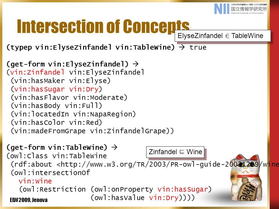 ELW2009, Jenova Intersection of Concepts (typep vin:ElyseZinfandel vin:TableWine)  true (get-form vin:ElyseZinfandel)  (vin:Zinfandel vin:ElyseZinfandel (vin:hasMaker vin:Elyse) (vin:hasSugar vin:Dry) (vin:hasFlavor vin:Moderate) (vin:hasBody vin:Full) (vin:locatedIn vin:NapaRegion) (vin:hasColor vin:Red) (vin:madeFromGrape vin:ZinfandelGrape)) (get-form vin:TableWine)  (owl:Class vin:TableWine (rdf:about ) (owl:intersectionOf vin:Wine (owl:Restriction (owl:onProperty vin:hasSugar) (owl:hasValue vin:Dry)))) ElyseZinfandel ∈ TableWine Zinfandel ⊑ Wine