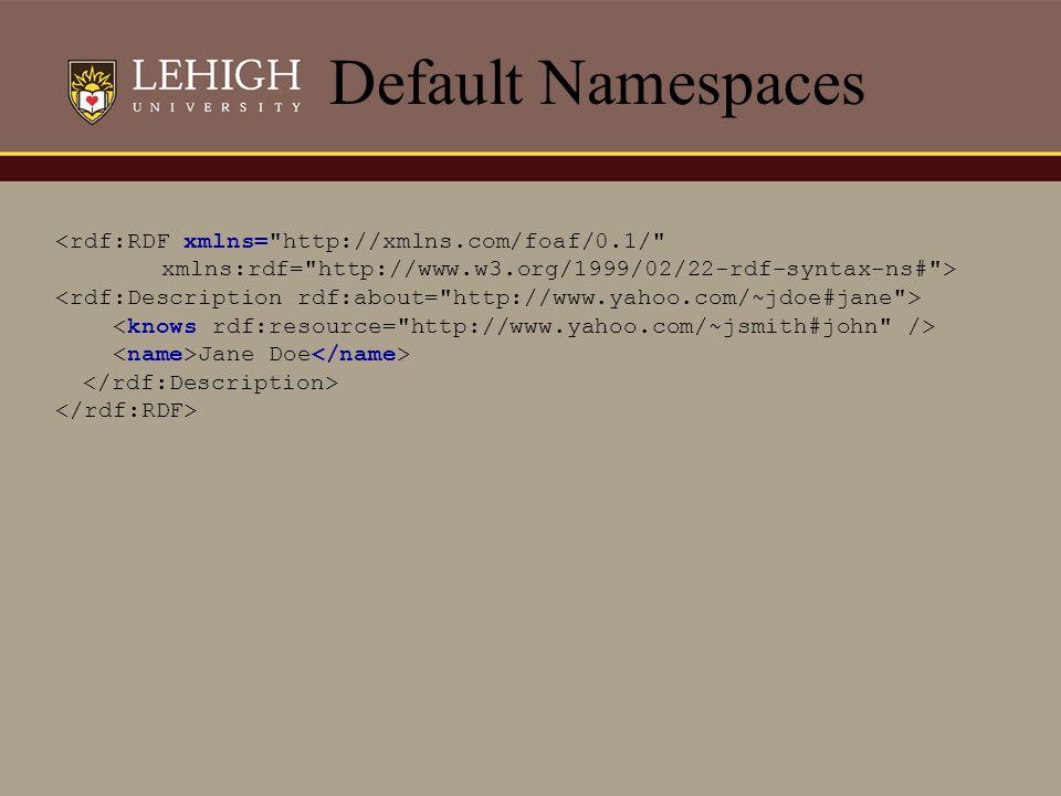 Using XML Entities <!DOCTYPE rdf:RDF [ ] > <rdf:RDF xmlns:rdf= http://www.w3.org/1999/02/22-rdf-syntax-ns# xmlns:foaf= http://xmlns.com/foaf/0.1/ > 30 Resolves to: http://www.w3.org/2001/XMLSchema#integer