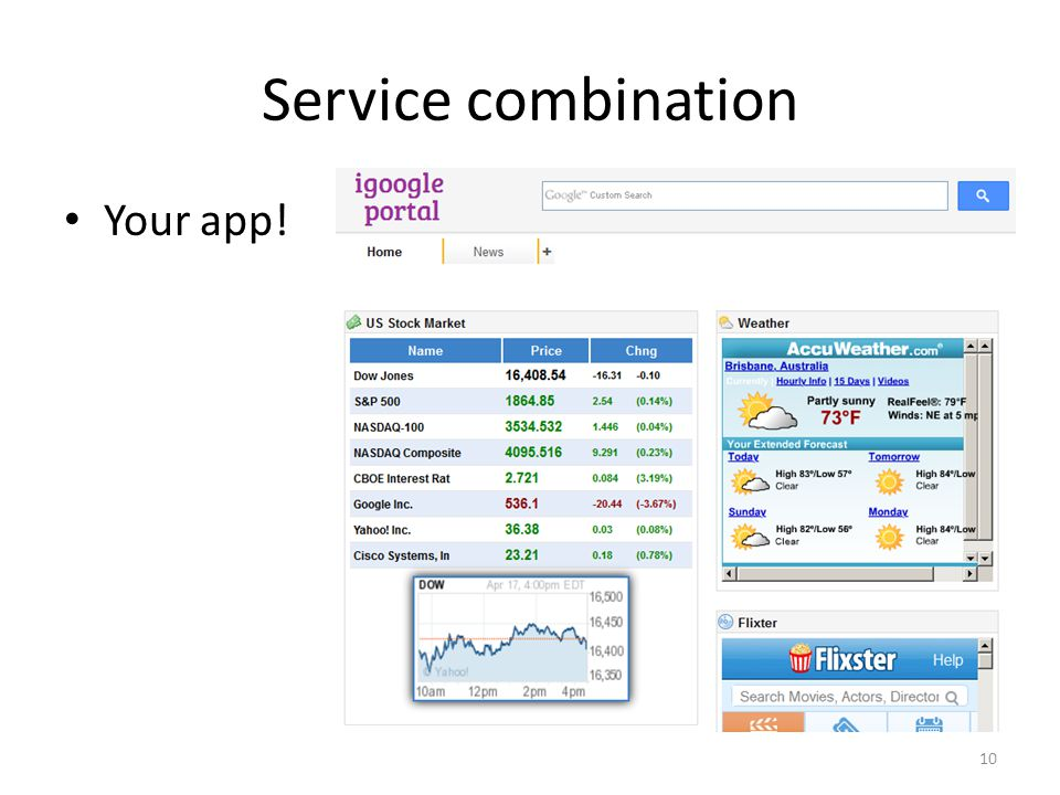Service combination Your app! 10