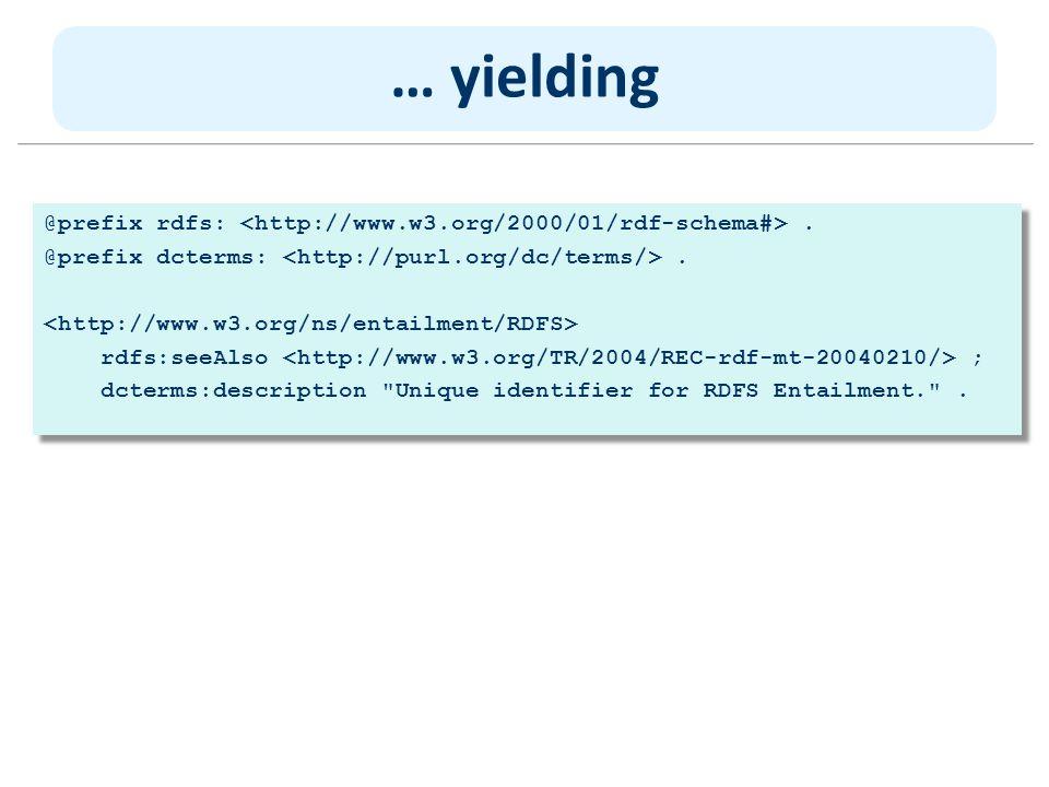 … yielding @prefix rdfs:. @prefix dcterms:.
