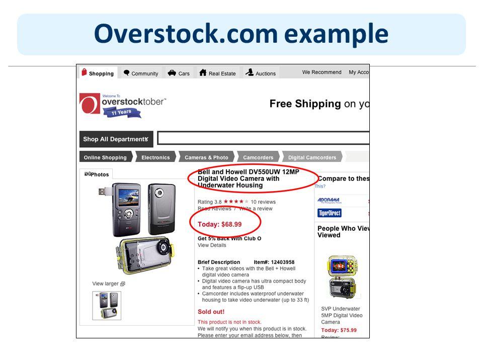 Overstock.com example