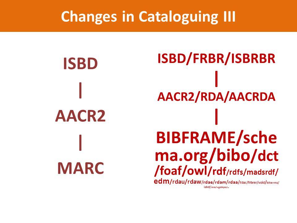 Changes in Cataloguing III ISBD | AACR2 | MARC ISBD/FRBR/ISBRBR | AACR2/RDA/AACRDA | BIBFRAME/sche ma.org/bibo /dct /foaf/owl /rdf / rdfs/madsrdf/ edm /rdau/rdaw / rdae/rdam/rdaa /r dac/frbrer/void / blterms/ isbd/ skos/wgs84pos/ etc