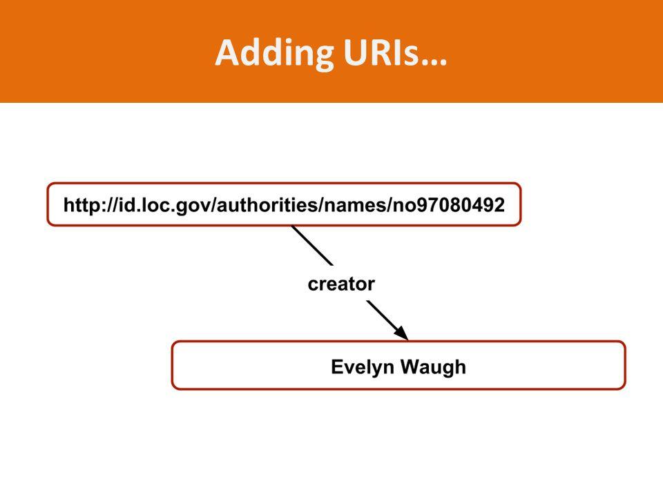Adding URIs…