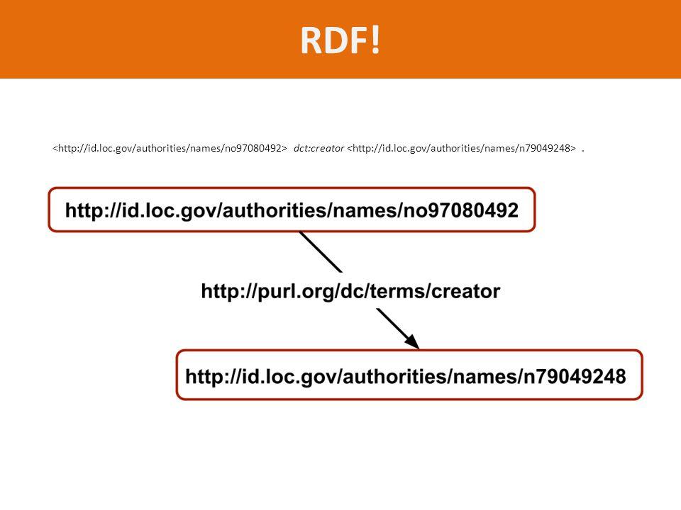 RDF! dct:creator.