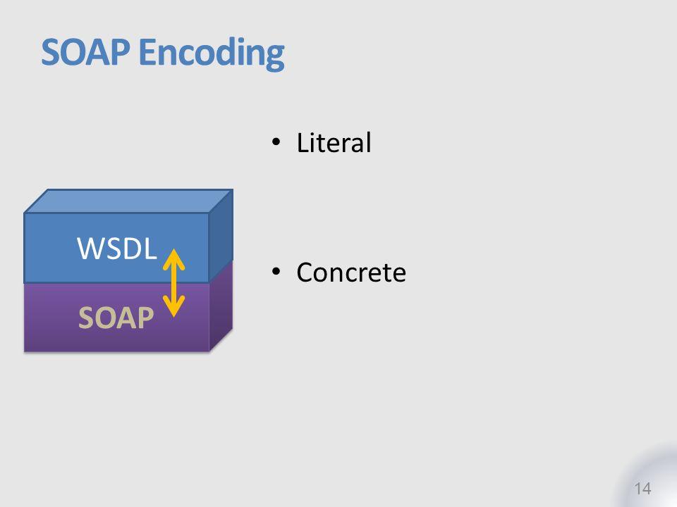 SOAP Encoding 14 SOAP WSDL Literal Concrete