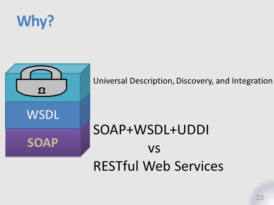 Why? 23 SOAP WSDL UDDI SOAP+WSDL+UDDI vs RESTful Web Services Universal Description, Discovery, and Integration
