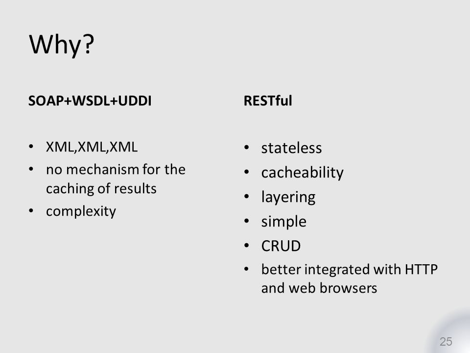 Why? SOAP+WSDL+UDDI XML,XML,XML no mechanism for the caching of results complexity RESTful stateless cacheability layering simple CRUD better integrat