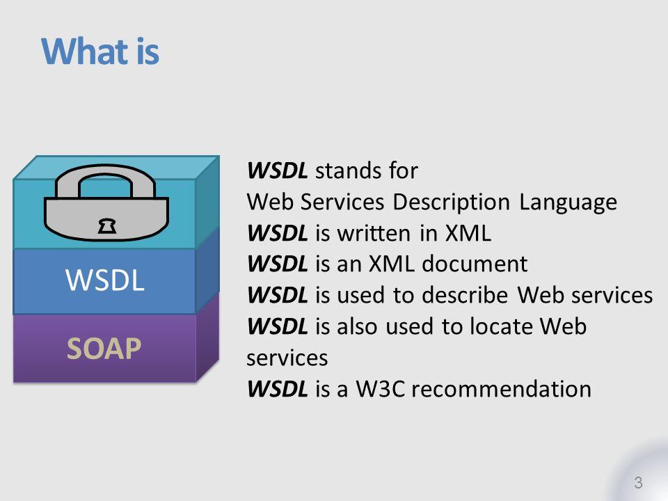 Structure 4 Src: wikipedia http://en.wikipedia.org/wiki/File:WSDL_11vs20 ? [   ]* ? [     ]*