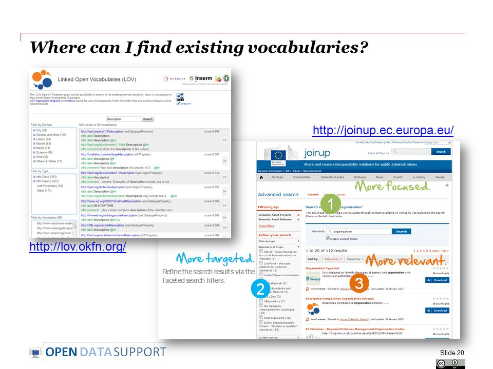 Where can I find existing vocabularies? Slide 20 http://lov.okfn.org/ http://joinup.ec.europa.eu/