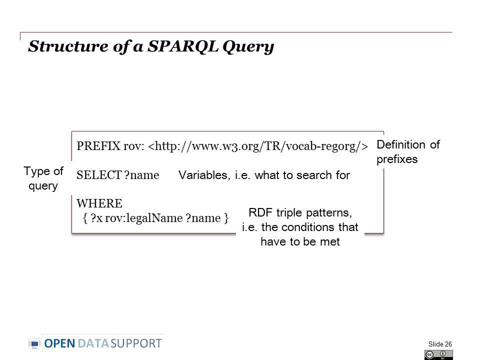 PREFIX rov: SELECT name WHERE { x rov:legalName name } PREFIX rov: SELECT name WHERE { x rov:legalName name } Structure of a SPARQL Query Slide 26 Type of query Variables, i.e.