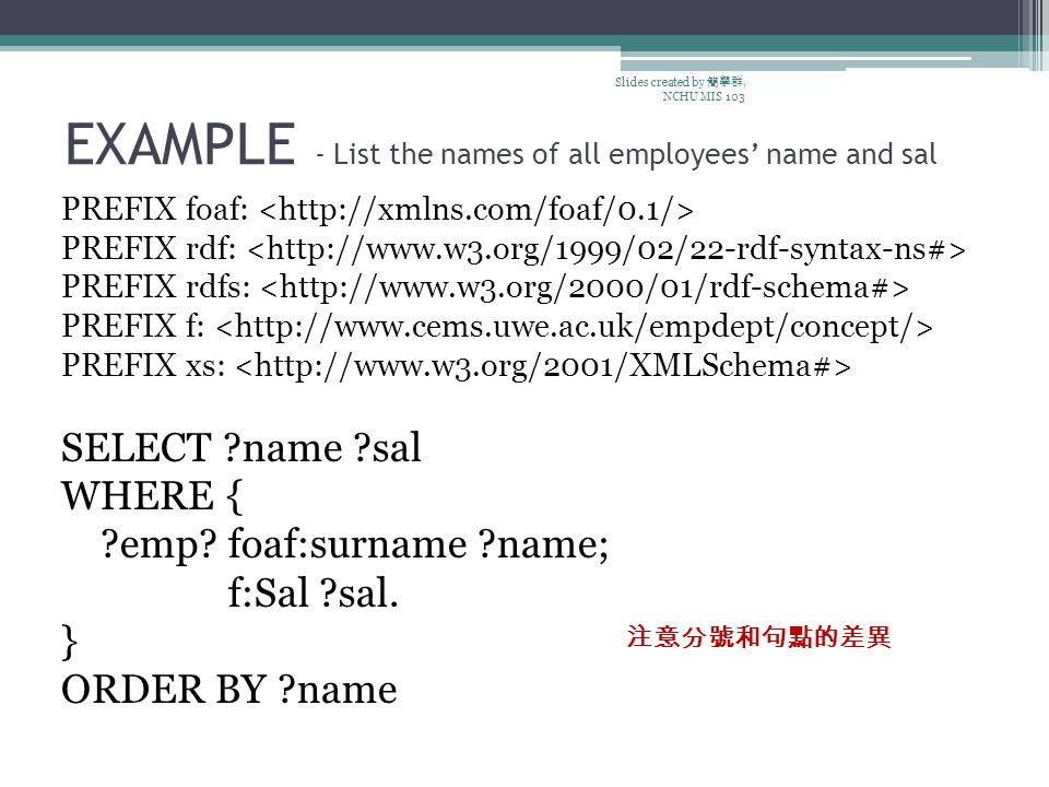 EXAMPLE - List the names of all employees' name and sal PREFIX foaf: PREFIX rdf: PREFIX rdfs: PREFIX f: PREFIX xs: SELECT name sal WHERE { emp.