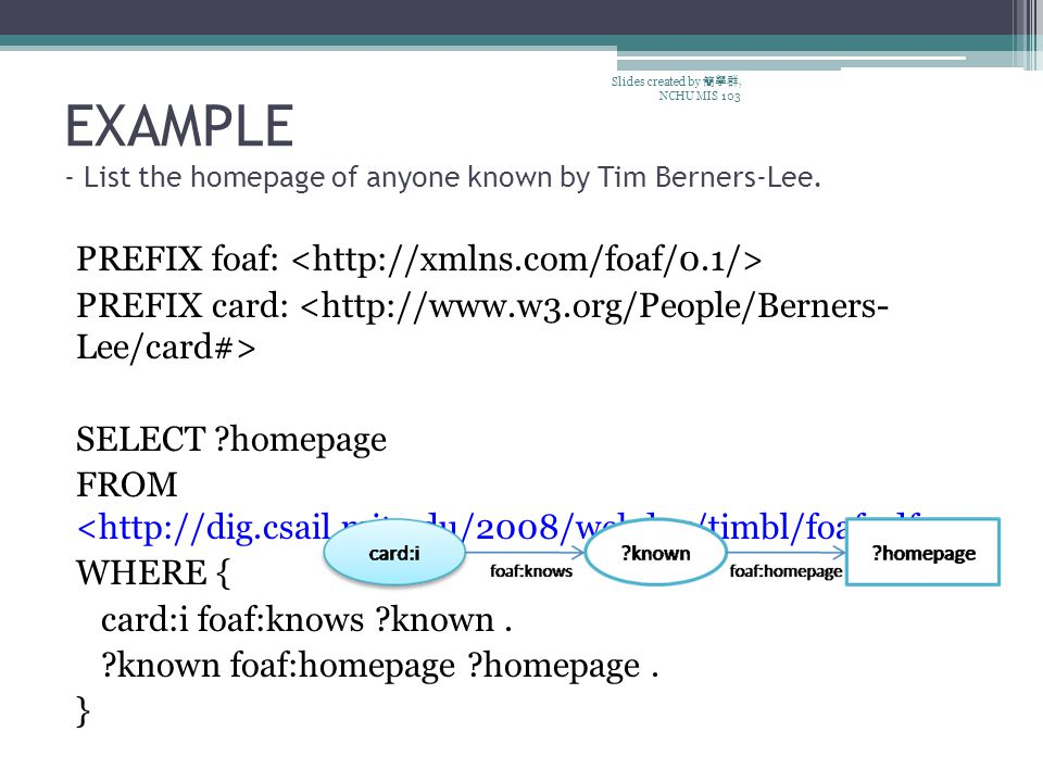 EXAMPLE - List the homepage of anyone known by Tim Berners-Lee.